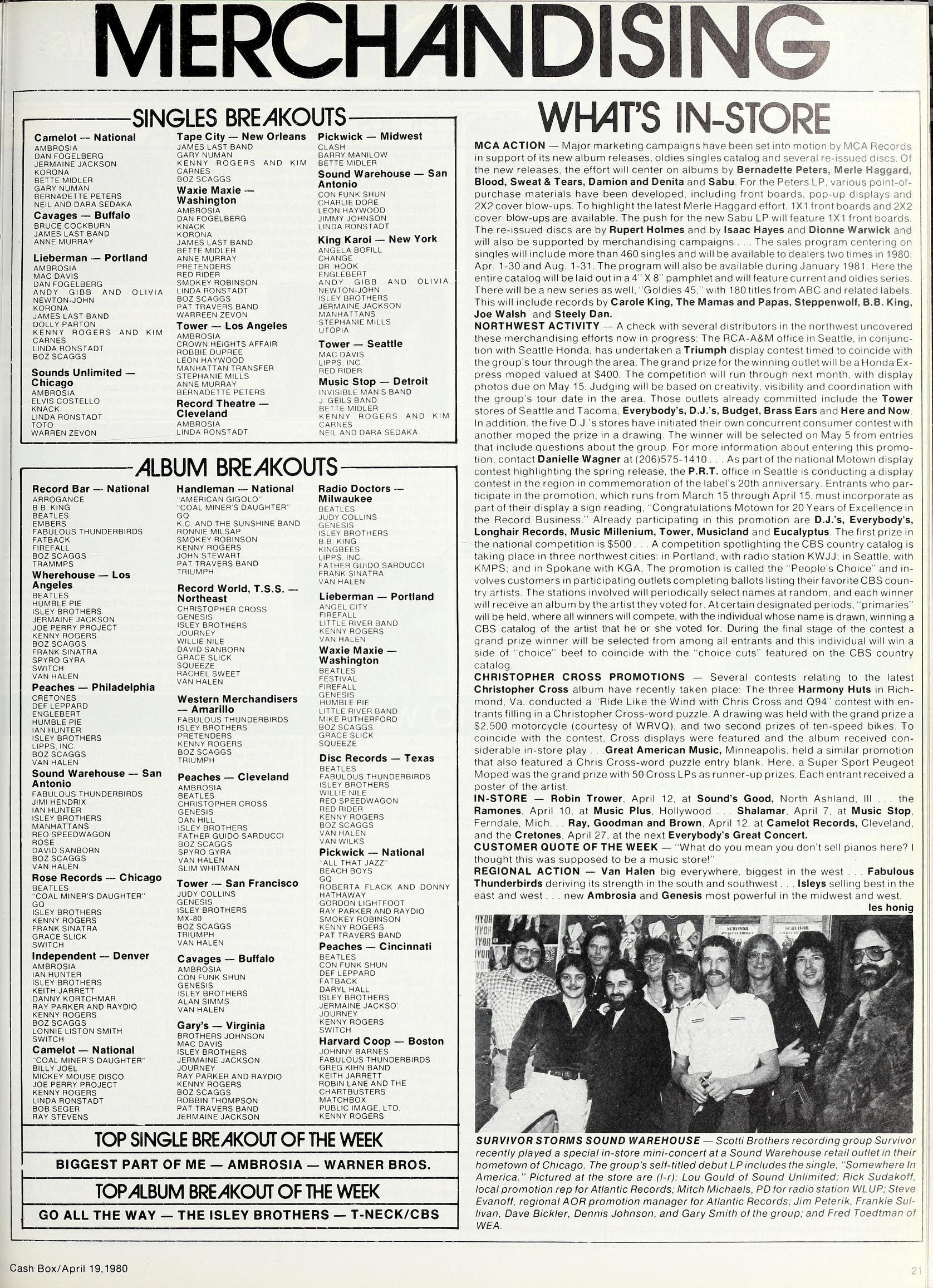 From the Jukebox to the Joystick: 'Cash Box' Magazine, 1980
